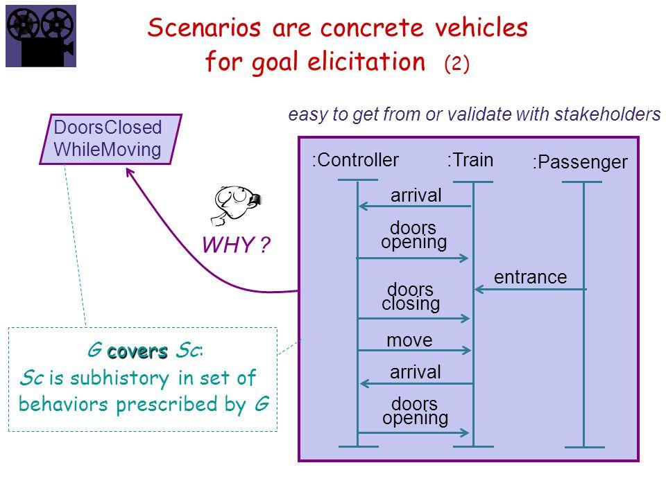 Scenarios are concrete vehicles for goal elicitation (2)