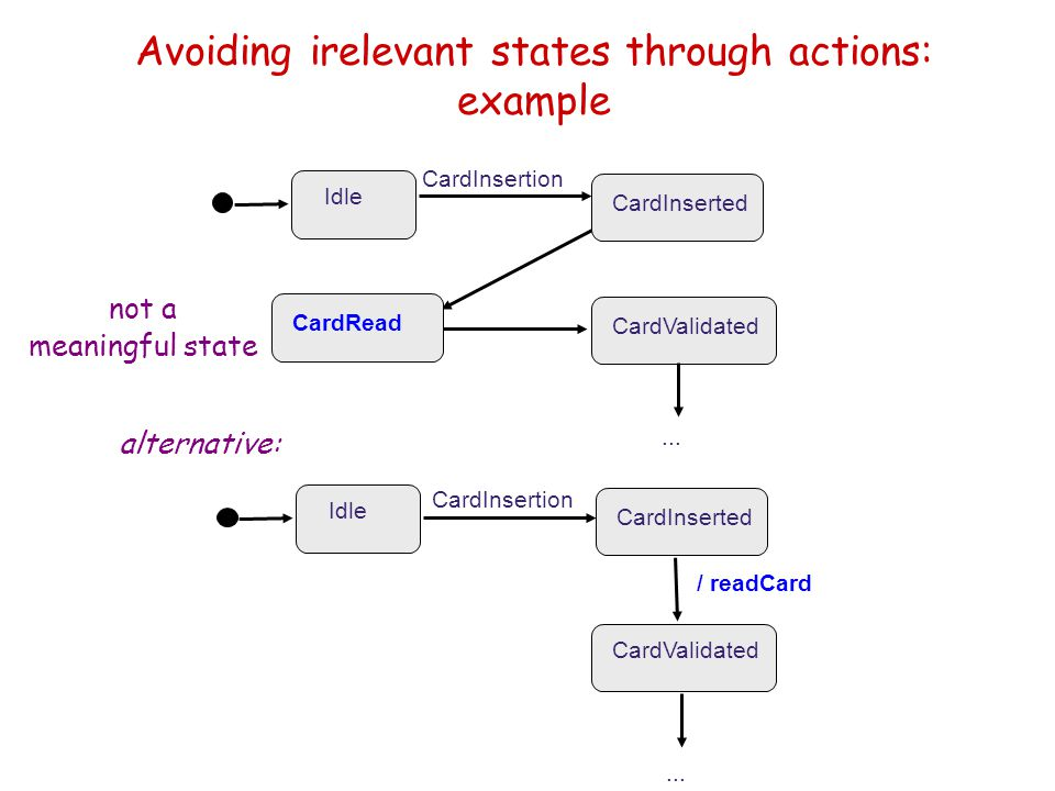 Avoiding irelevant states through actions: example