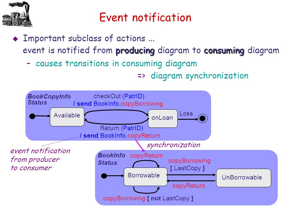 Event notification Important subclass of actions ...
