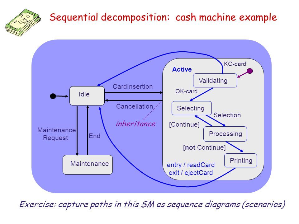 Sequential decomposition: cash machine example