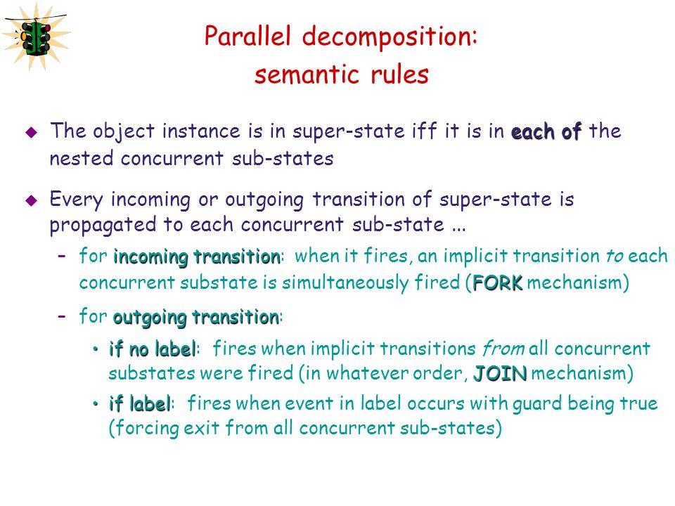 Parallel decomposition: semantic rules