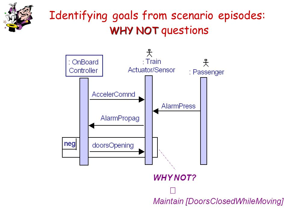 Identifying goals from scenario episodes: WHY NOT questions
