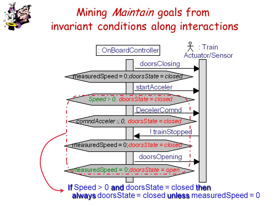 Mining Maintain goals from invariant conditions along interactions