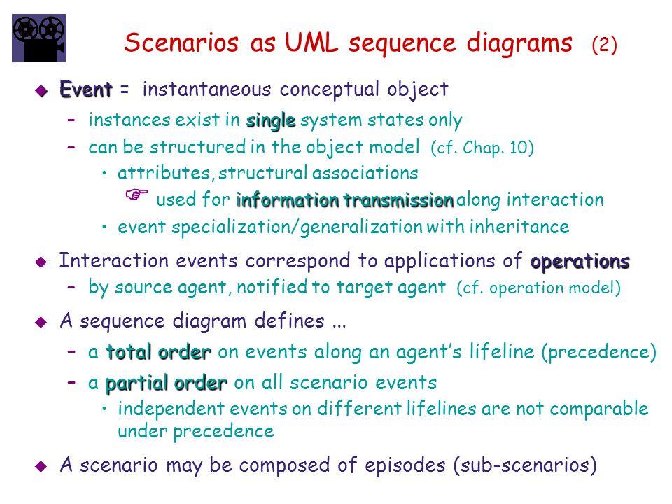 Scenarios as UML sequence diagrams (2)
