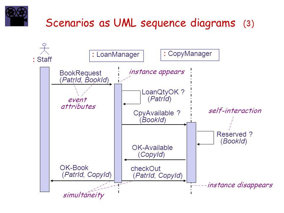 Scenarios as UML sequence diagrams (3)