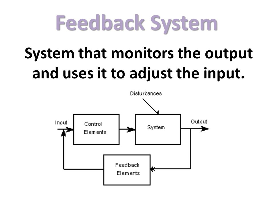System that monitors the output and uses it to adjust the input.