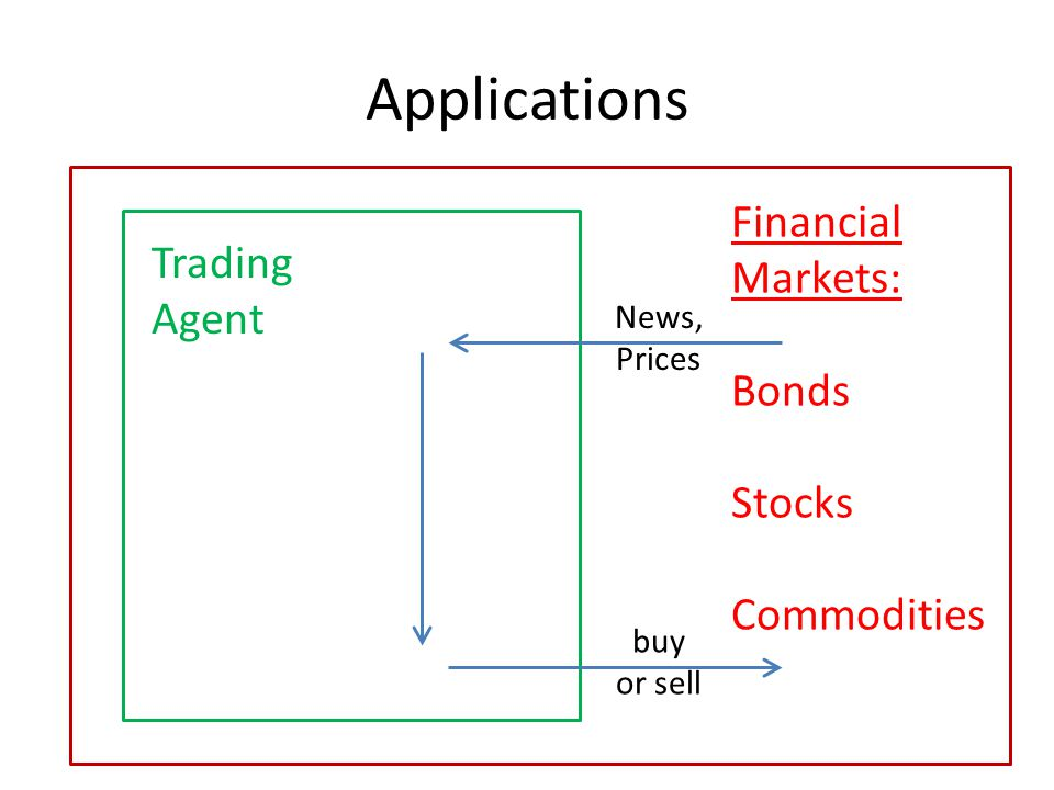 Applications Financial Markets: Trading Agent Bonds Stocks Commodities