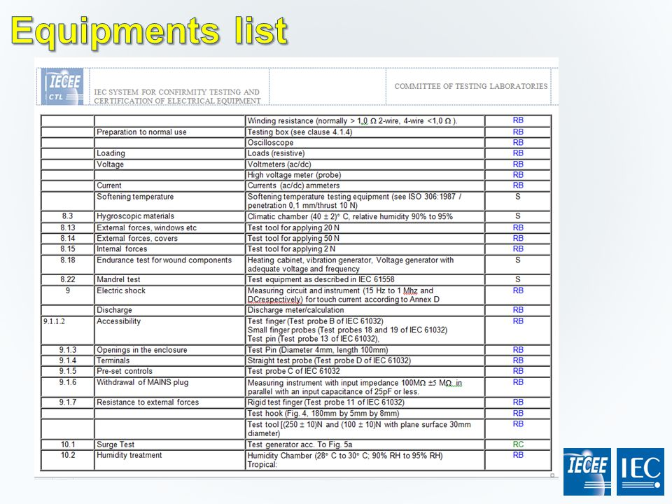 Equipments list