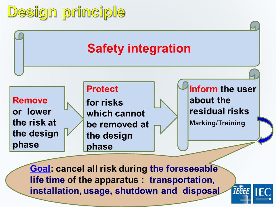 Design principle Safety integration