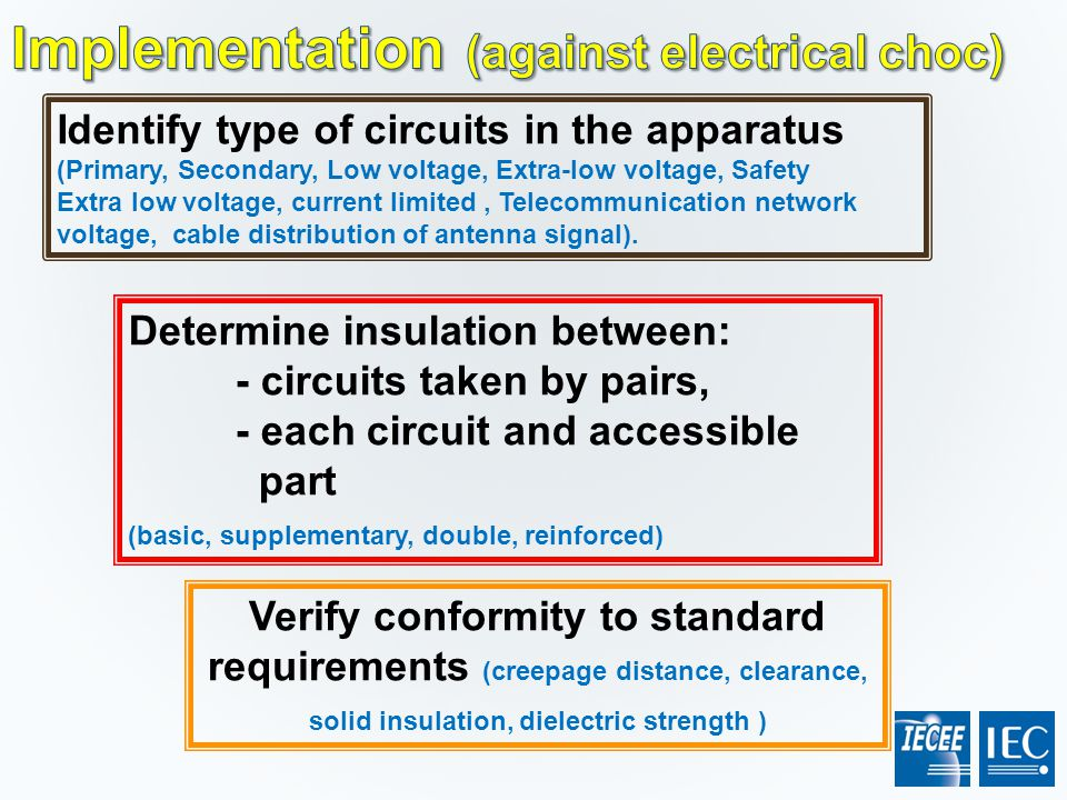 Implementation (against electrical choc)