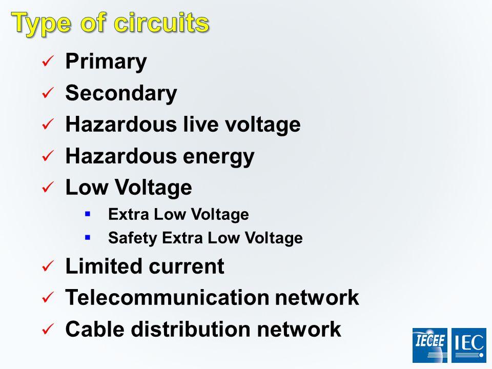 Type of circuits Primary Secondary Hazardous live voltage