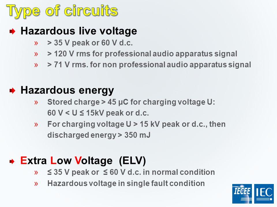 Type of circuits Hazardous live voltage Hazardous energy