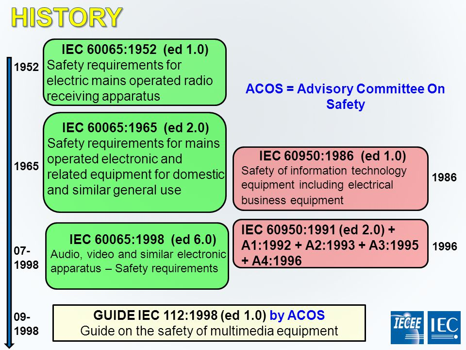 ACOS = Advisory Committee On Safety