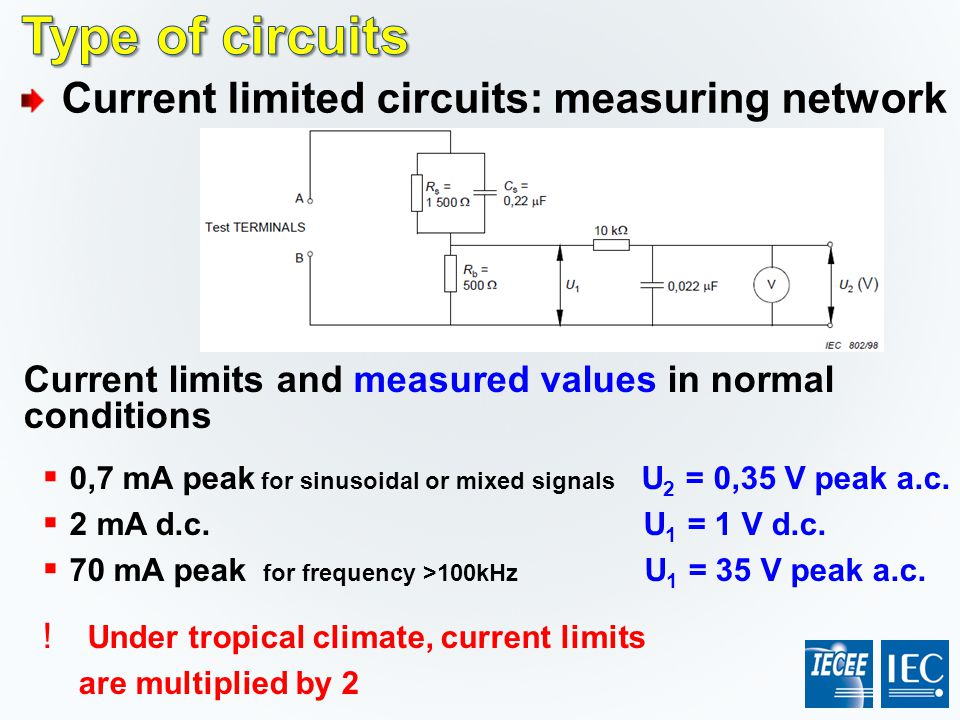 Type of circuits Current limited circuits: measuring network