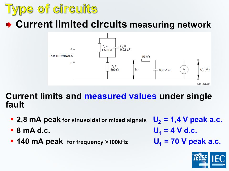 Type of circuits Current limited circuits measuring network
