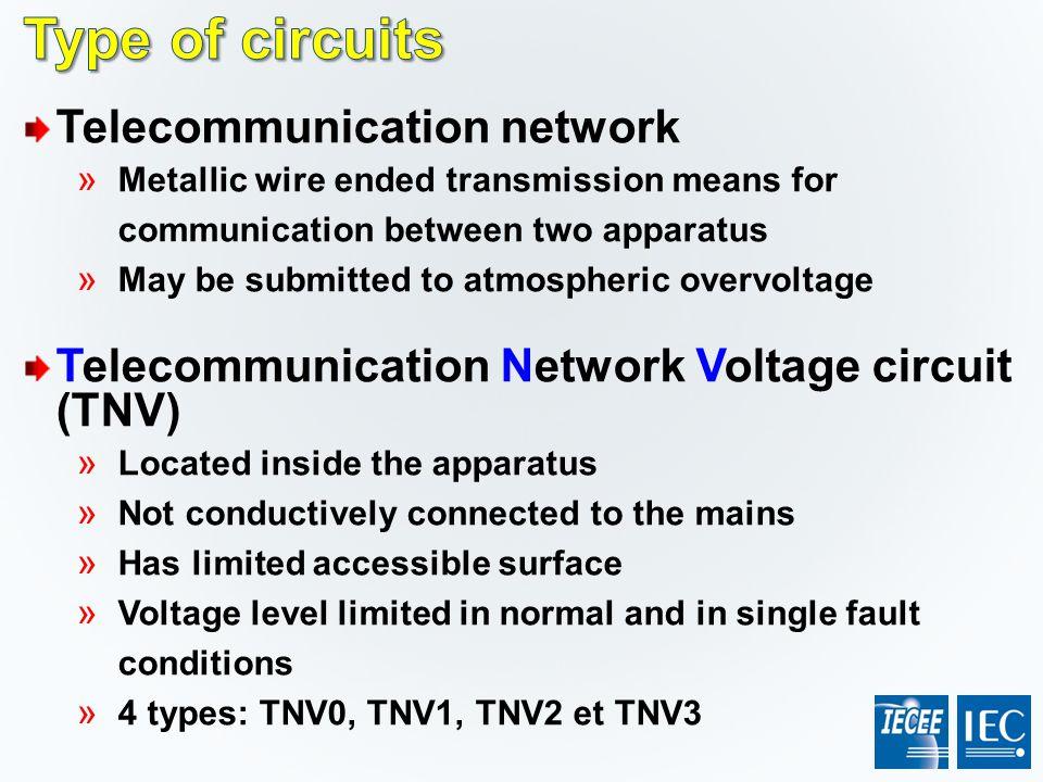 Type of circuits Telecommunication network