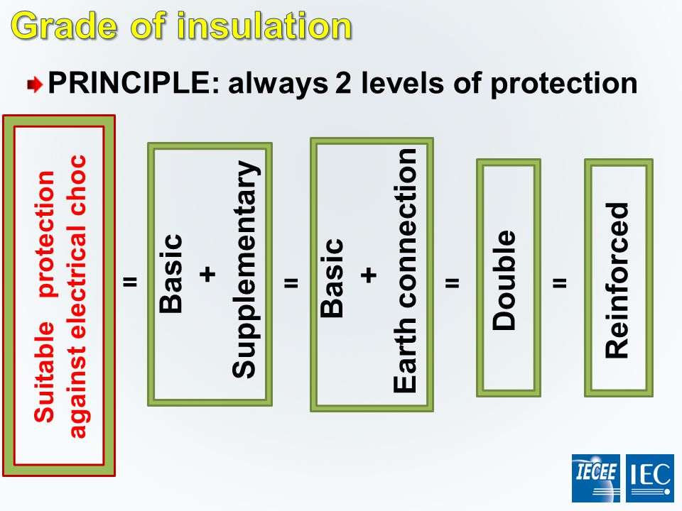Suitable protection against electrical choc