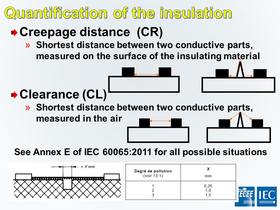 Quantification of the insulation