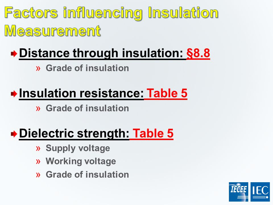 Factors influencing Insulation Measurement