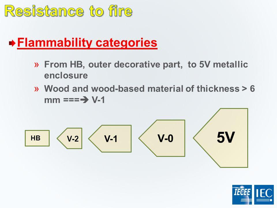 Resistance to fire 5V Flammability categories V-0