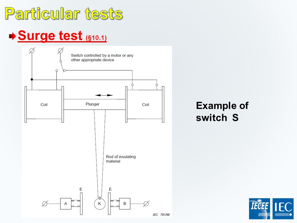 Particular tests Surge test (§10.1) Example of switch S