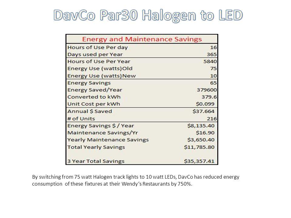 DavCo Par30 Halogen to LED