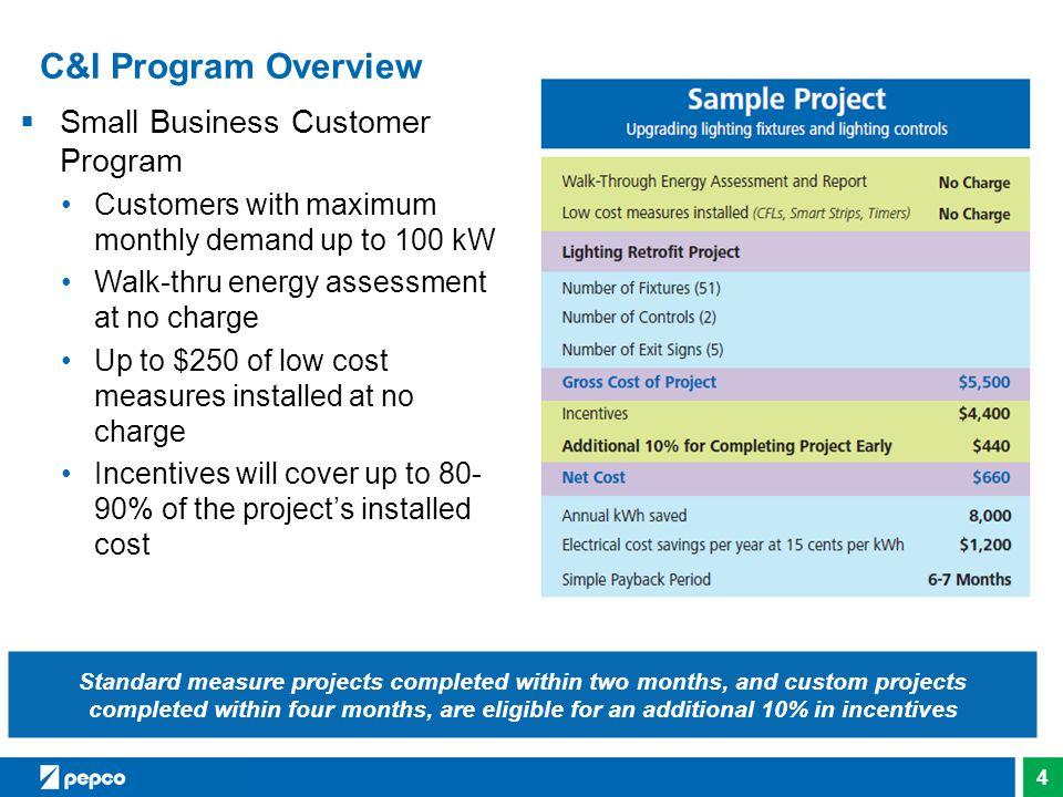 C&I Program Overview Small Business Customer Program