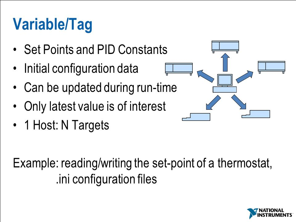 Variable/Tag Set Points and PID Constants Initial configuration data