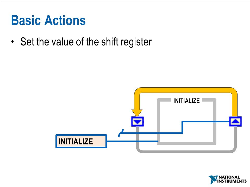Basic Actions Set the value of the shift register INITIALIZE