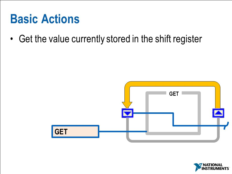 Basic Actions Get the value currently stored in the shift register GET