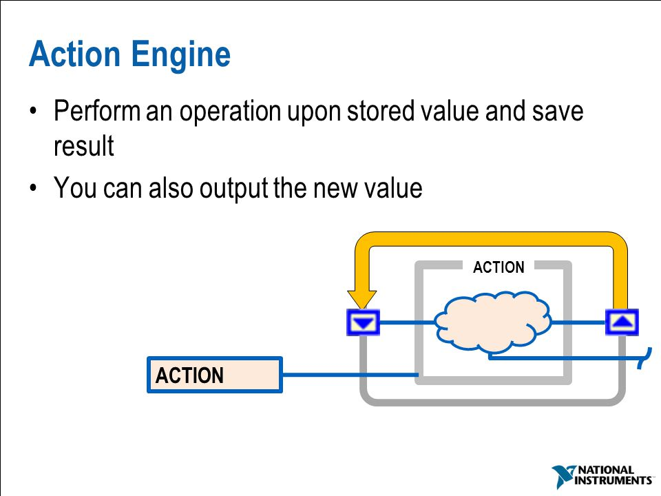 Action Engine Perform an operation upon stored value and save result