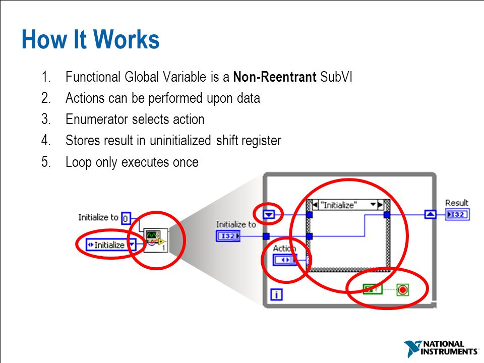 How It Works Functional Global Variable is a Non-Reentrant SubVI