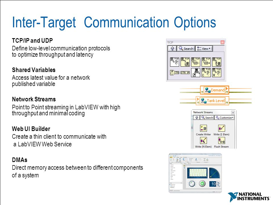Inter-Target Communication Options