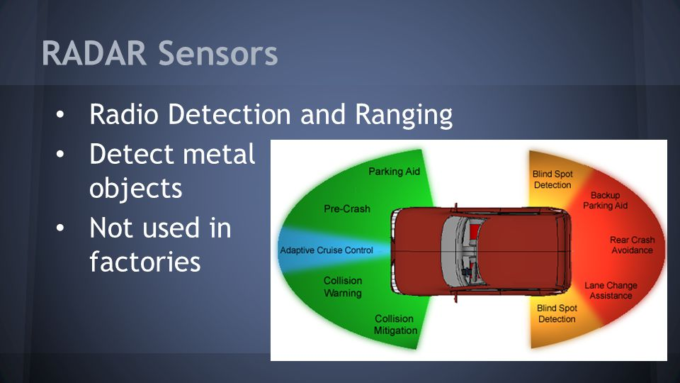 RADAR Sensors Radio Detection and Ranging Detect metal objects
