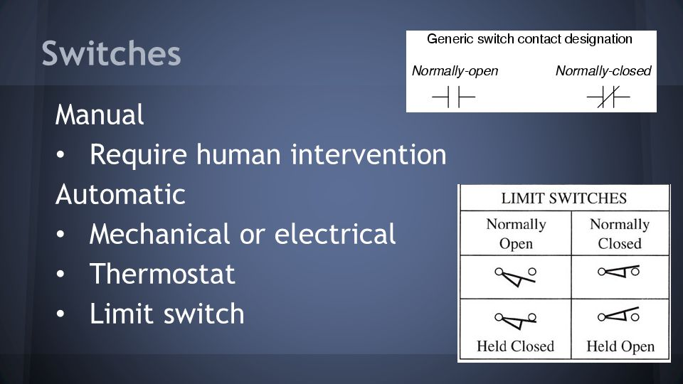 Switches Manual Require human intervention Automatic