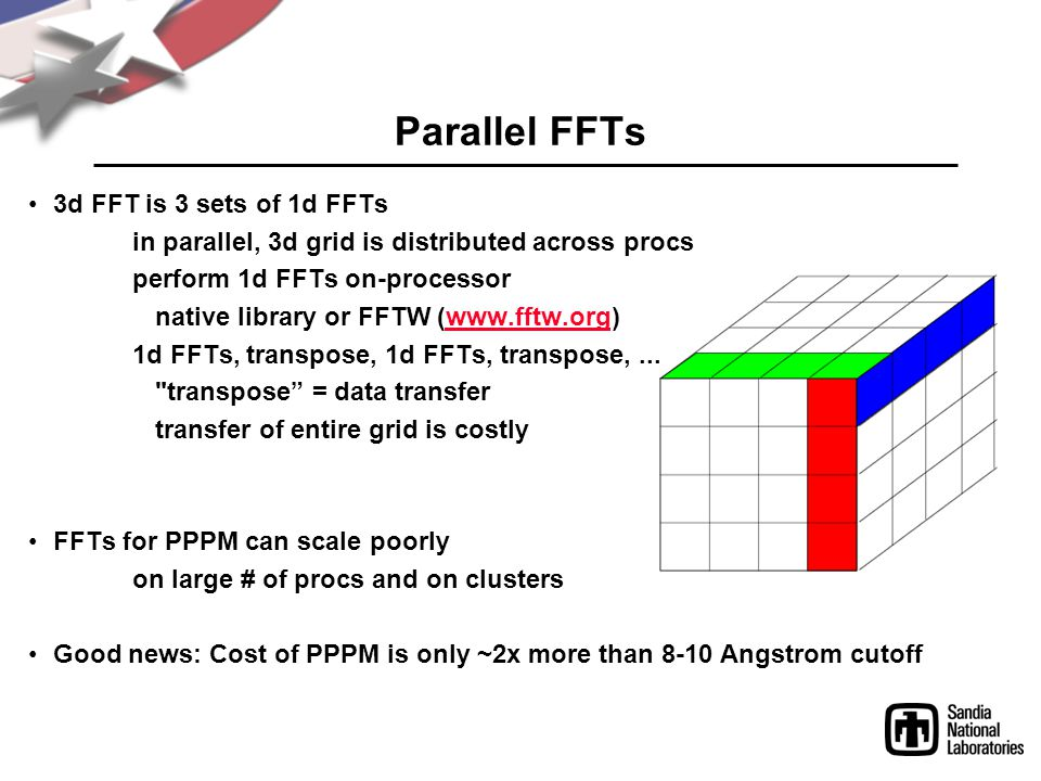 Parallel FFTs 3d FFT is 3 sets of 1d FFTs