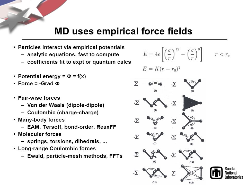 MD uses empirical force fields