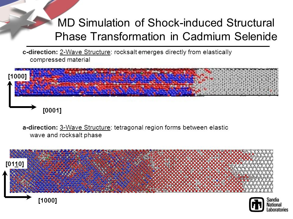 MD Simulation of Shock-induced Structural Phase Transformation in Cadmium Selenide