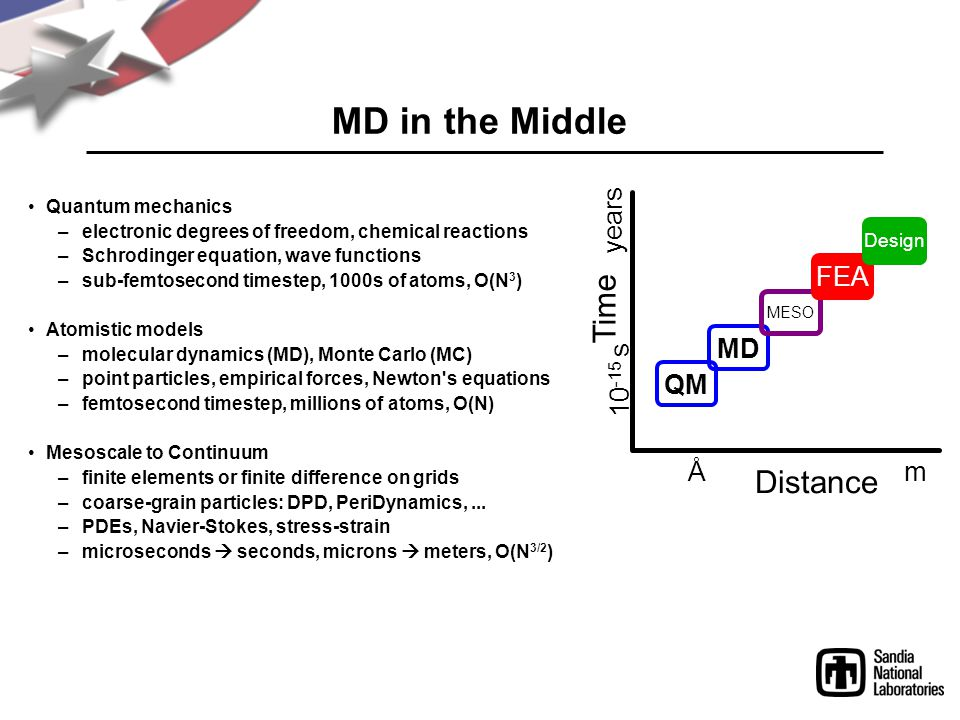 MD in the Middle Time Distance years FEA MD 10-15 s QM Å m