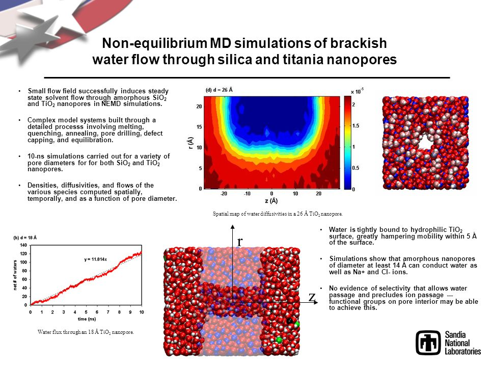 Non-equilibrium MD simulations of brackish water flow through silica and titania nanopores