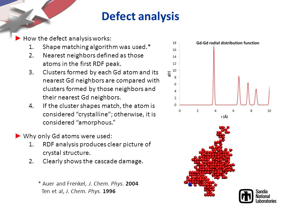 Defect analysis How the defect analysis works: