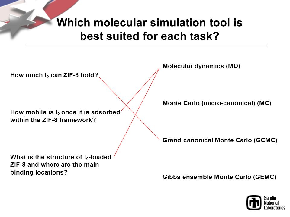 Which molecular simulation tool is best suited for each task
