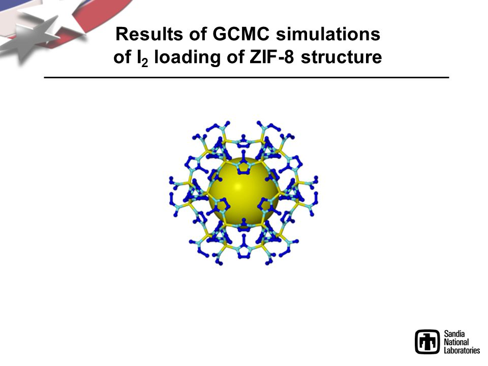Results of GCMC simulations of I2 loading of ZIF-8 structure
