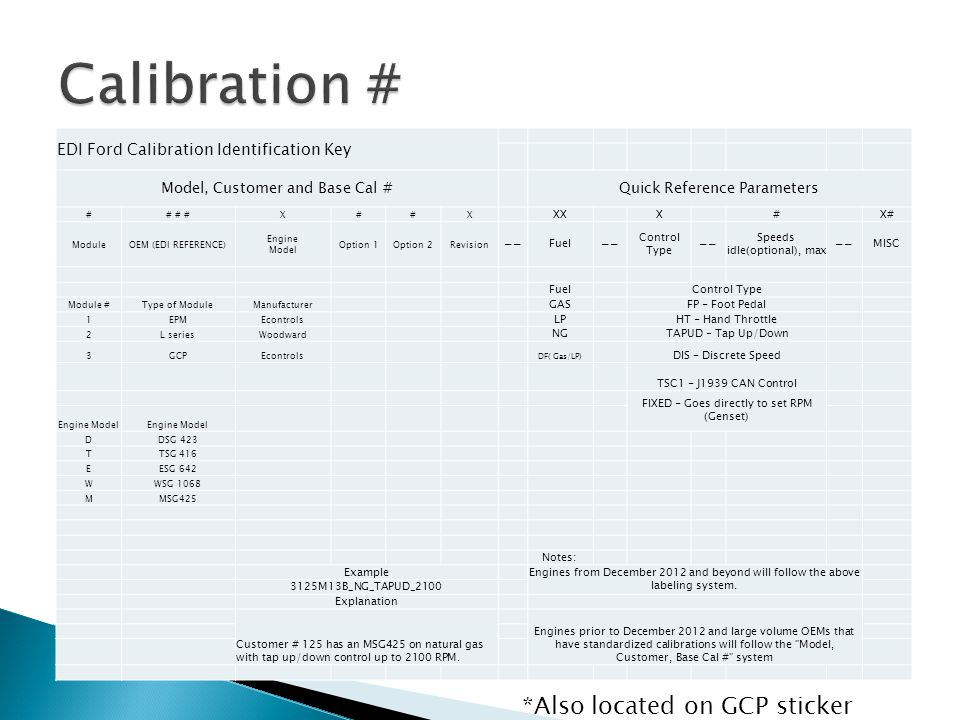 Calibration # *Also located on GCP sticker