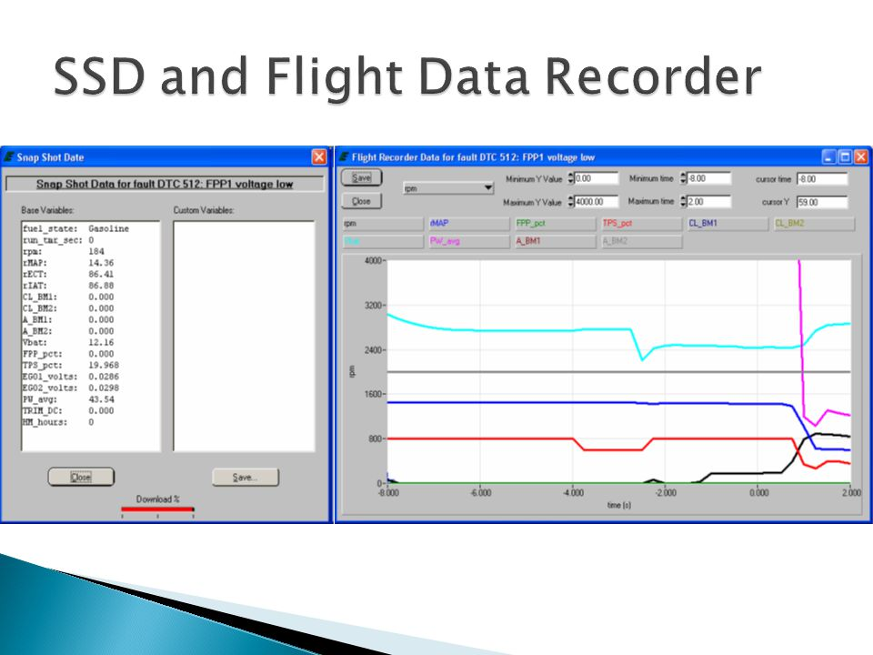 SSD and Flight Data Recorder