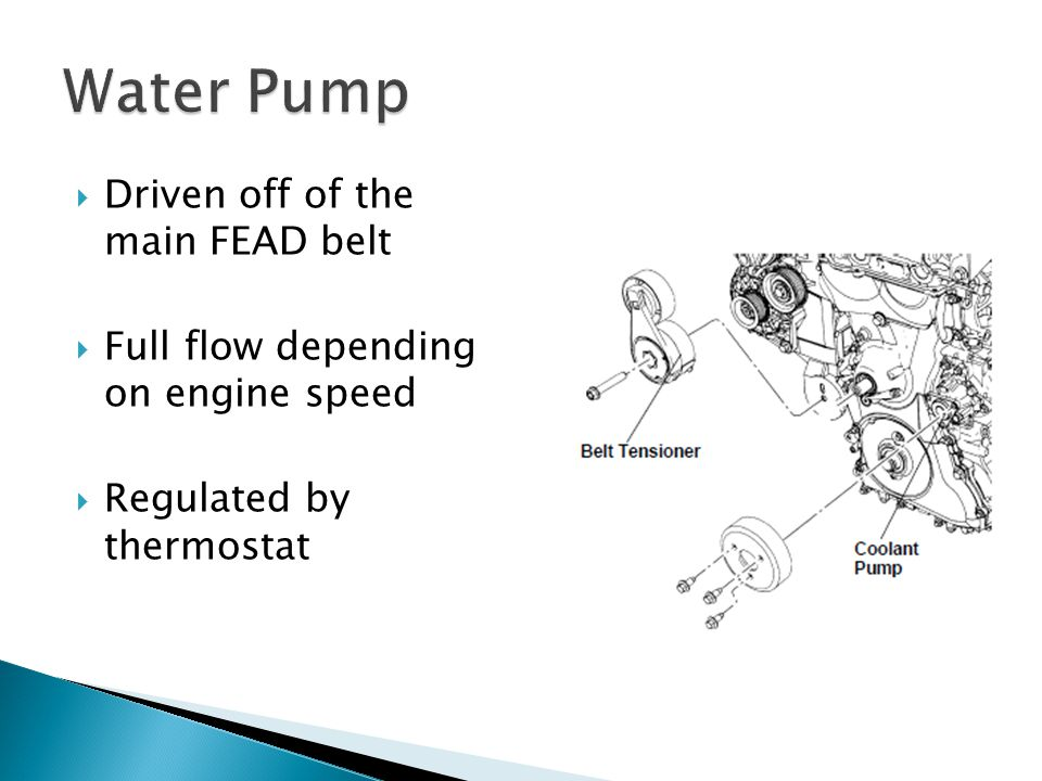 Water Pump Driven off of the main FEAD belt