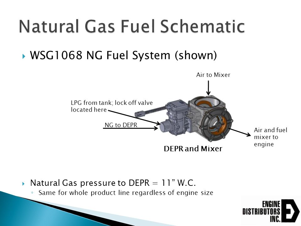 Natural Gas Fuel Schematic