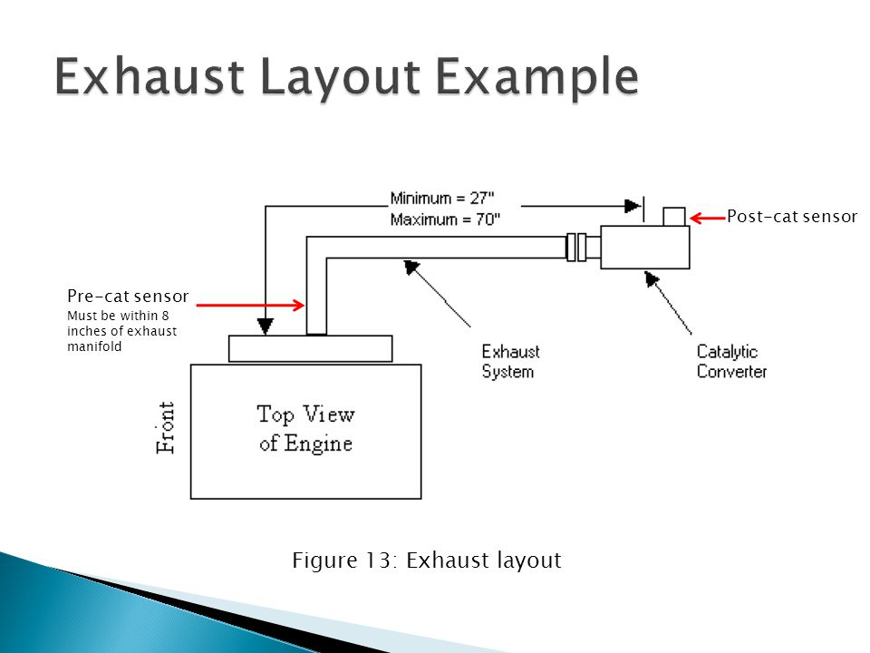 Exhaust Layout Example