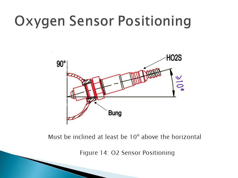 Oxygen Sensor Positioning