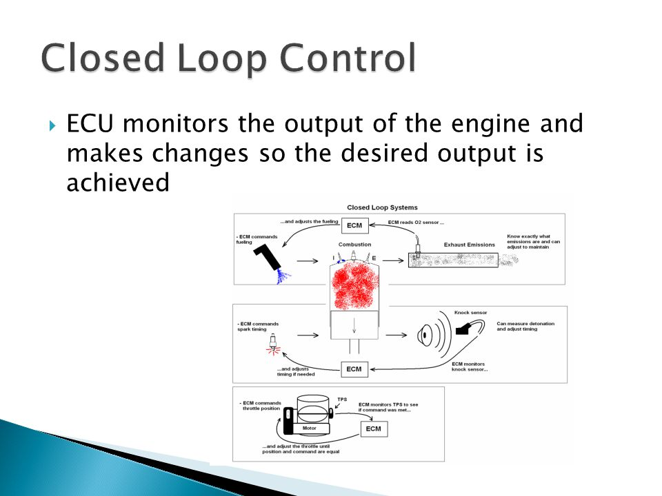 Closed Loop Control ECU monitors the output of the engine and makes changes so the desired output is achieved.